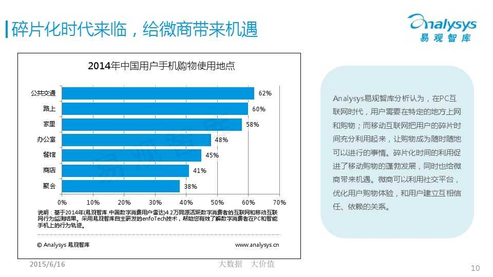 中国微商市场专题研究报告2015 01_000010