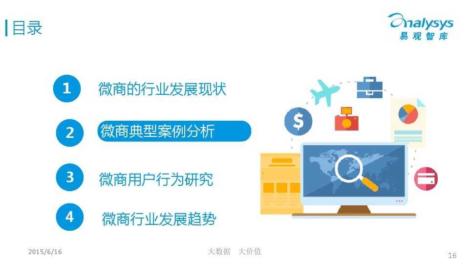 中国微商市场专题研究报告2015 01_000016