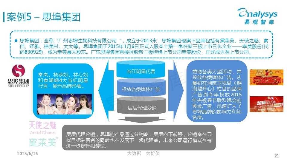 中国微商市场专题研究报告2015 01_000021