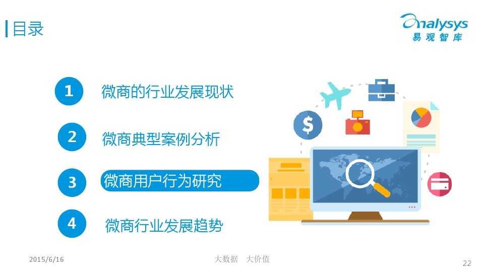 中国微商市场专题研究报告2015 01_000022