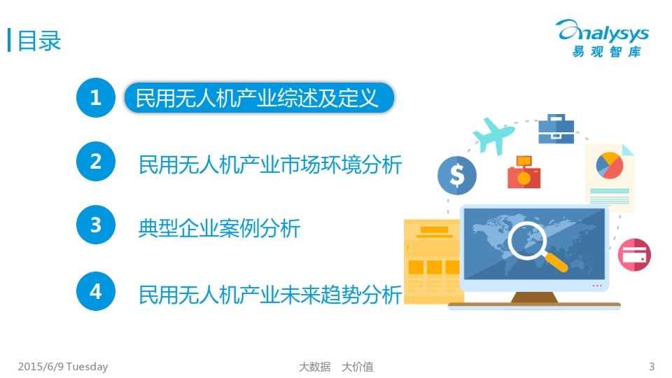 中国民用无人机市场专题研究报告2015_003