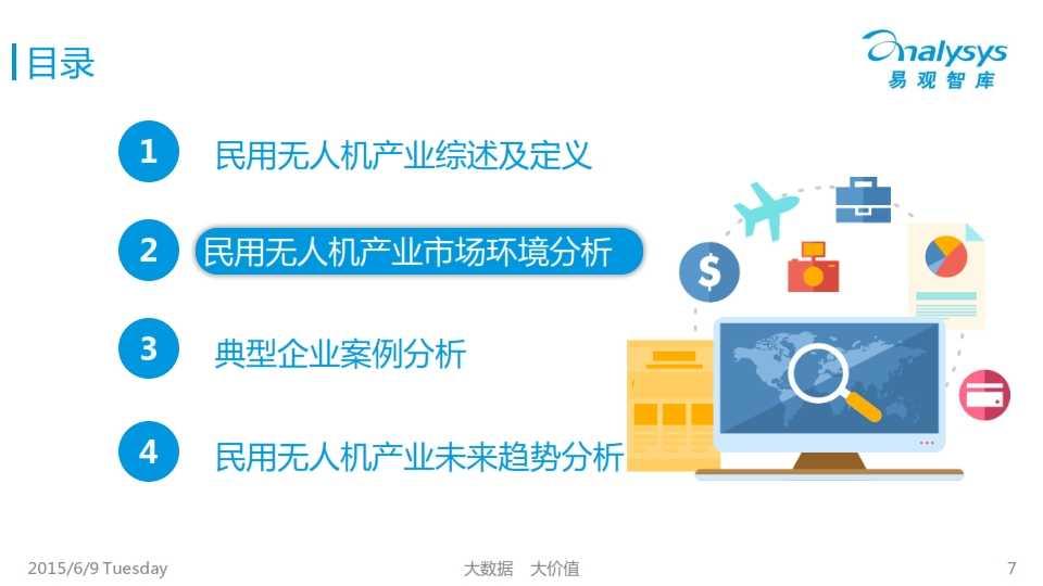 中国民用无人机市场专题研究报告2015_007