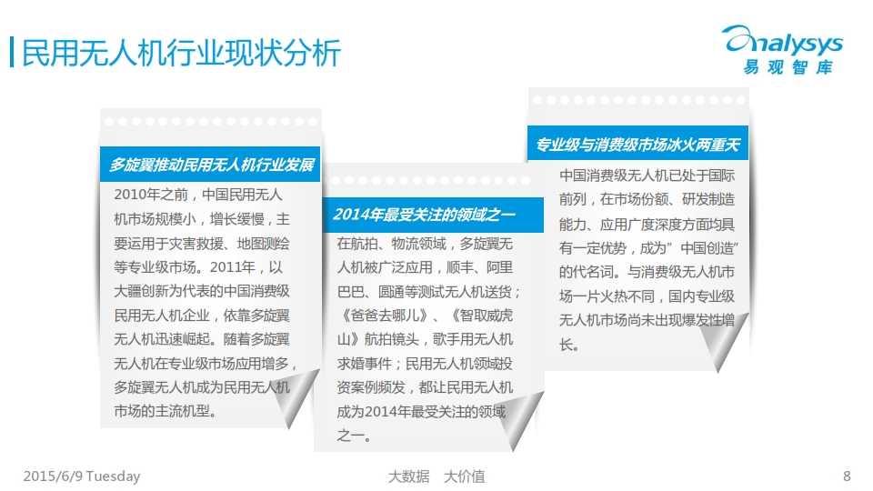 中国民用无人机市场专题研究报告2015_008