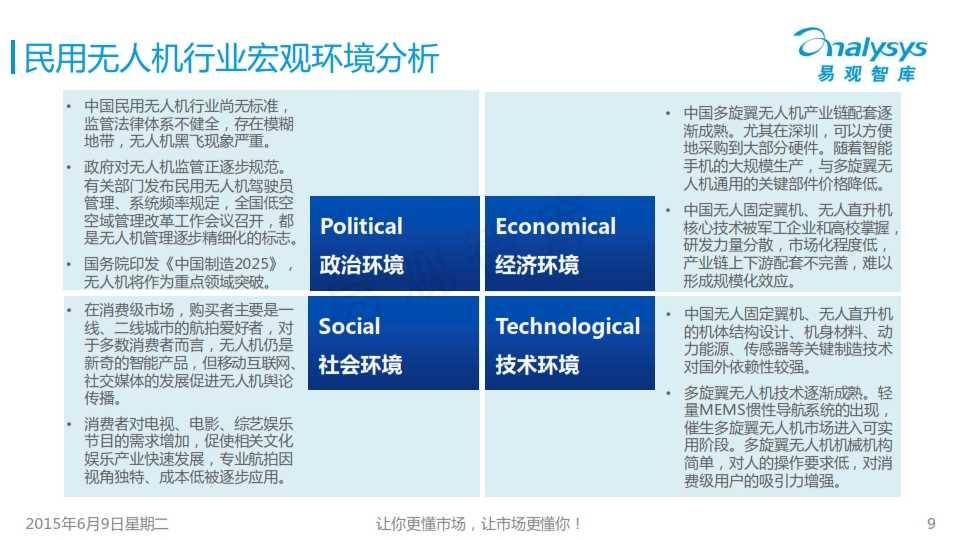 中国民用无人机市场专题研究报告2015_009