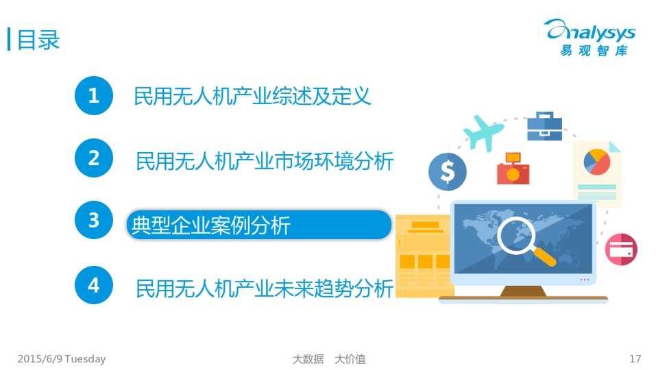 中国民用无人机市场专题研究报告2015_017