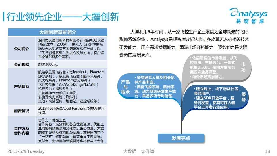 中国民用无人机市场专题研究报告2015_018