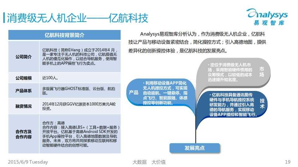 中国民用无人机市场专题研究报告2015_019