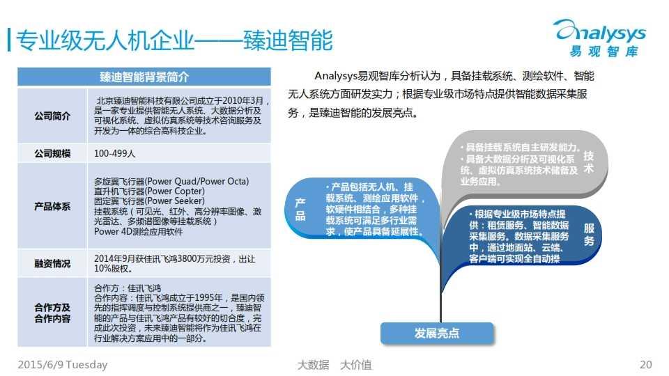 中国民用无人机市场专题研究报告2015_020