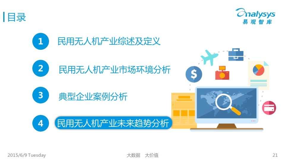 中国民用无人机市场专题研究报告2015_021
