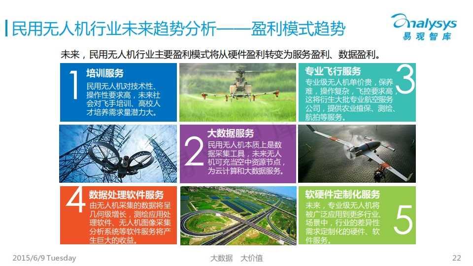 中国民用无人机市场专题研究报告2015_022