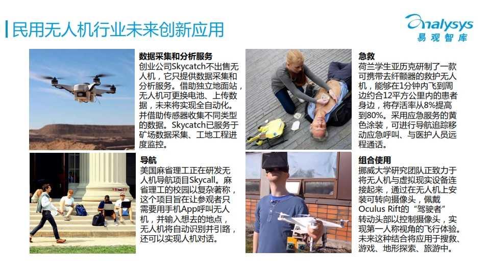 中国民用无人机市场专题研究报告2015_026