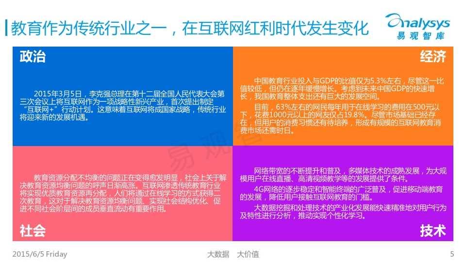 中国K12互联网教育市场专题研究报告2015_005