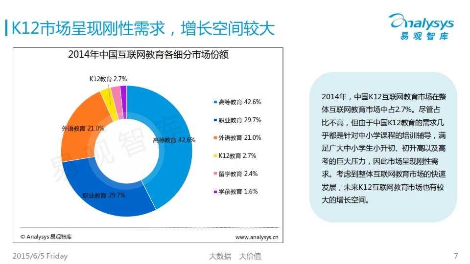 中国K12互联网教育市场专题研究报告2015_007