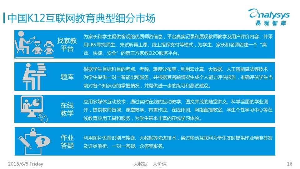 中国K12互联网教育市场专题研究报告2015_016