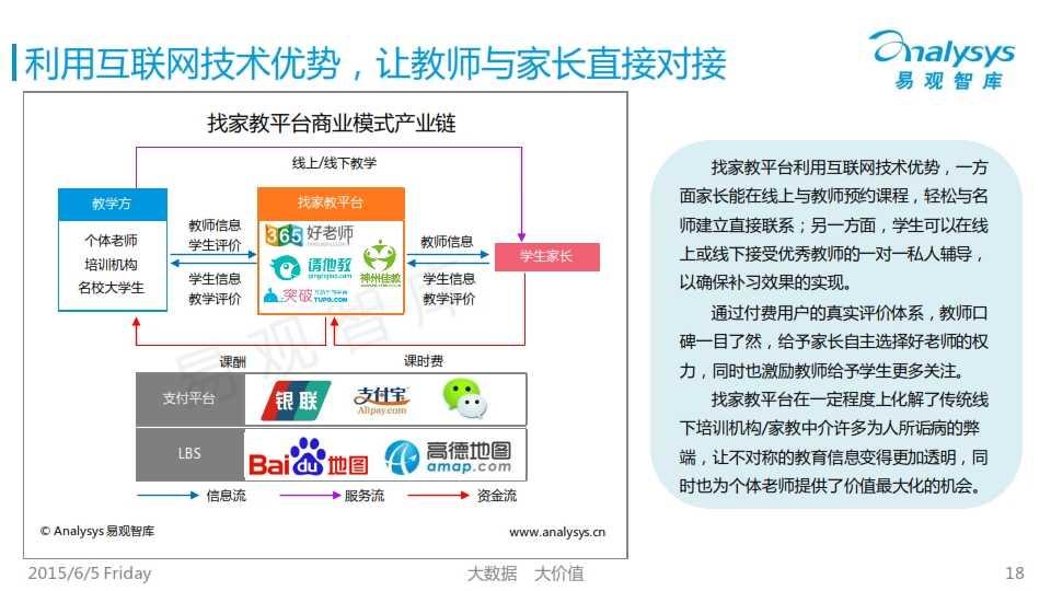 中国K12互联网教育市场专题研究报告2015_018