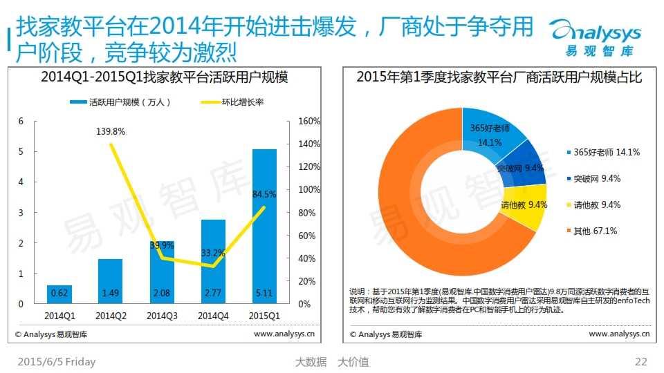 中国K12互联网教育市场专题研究报告2015_022