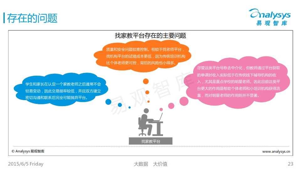 中国K12互联网教育市场专题研究报告2015_023