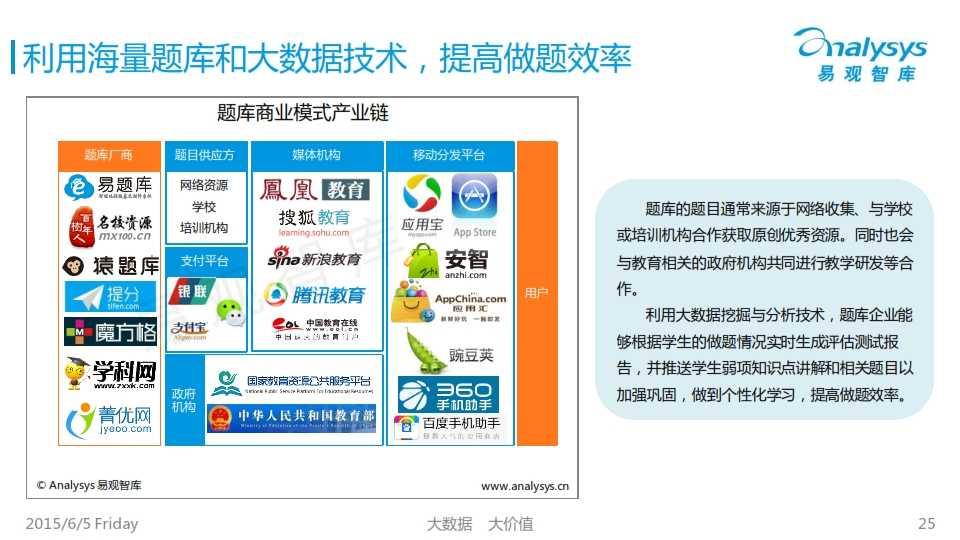 中国K12互联网教育市场专题研究报告2015_025