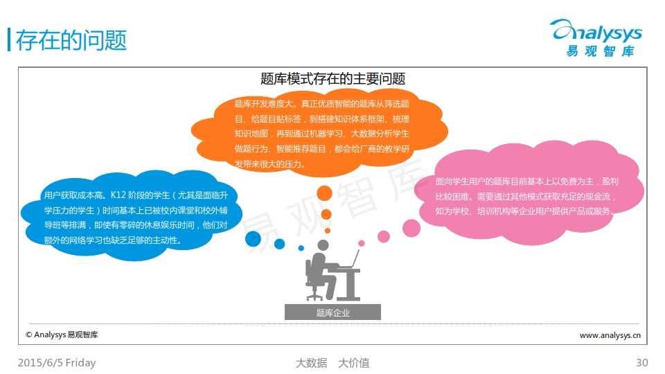 中国K12互联网教育市场专题研究报告2015_030