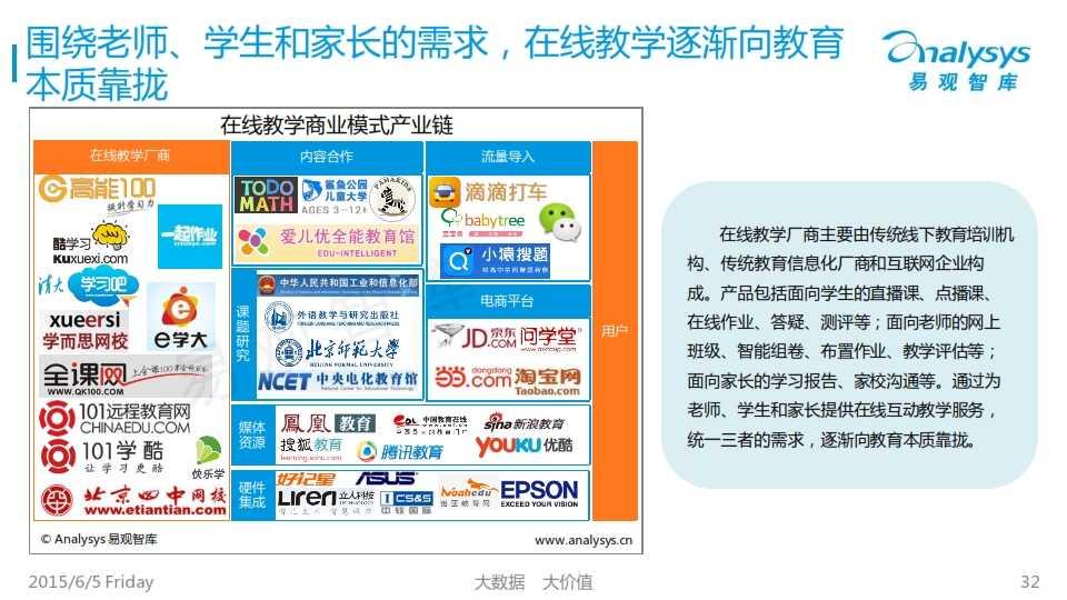 中国K12互联网教育市场专题研究报告2015_032