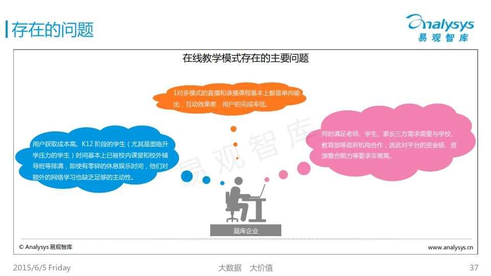 中国K12互联网教育市场专题研究报告2015_037