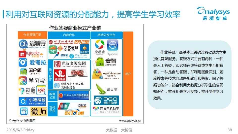 中国K12互联网教育市场专题研究报告2015_039