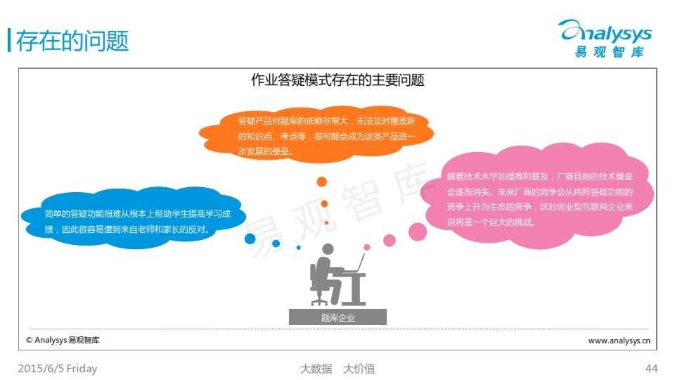 中国K12互联网教育市场专题研究报告2015_044
