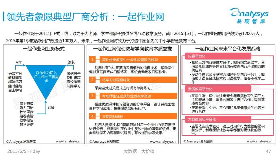 中国K12互联网教育市场专题研究报告2015_047