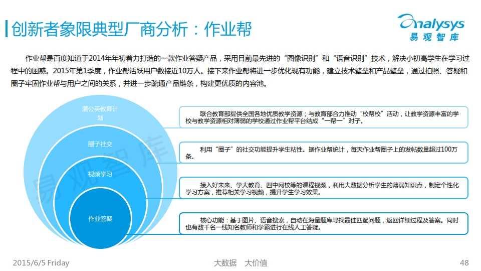 中国K12互联网教育市场专题研究报告2015_048