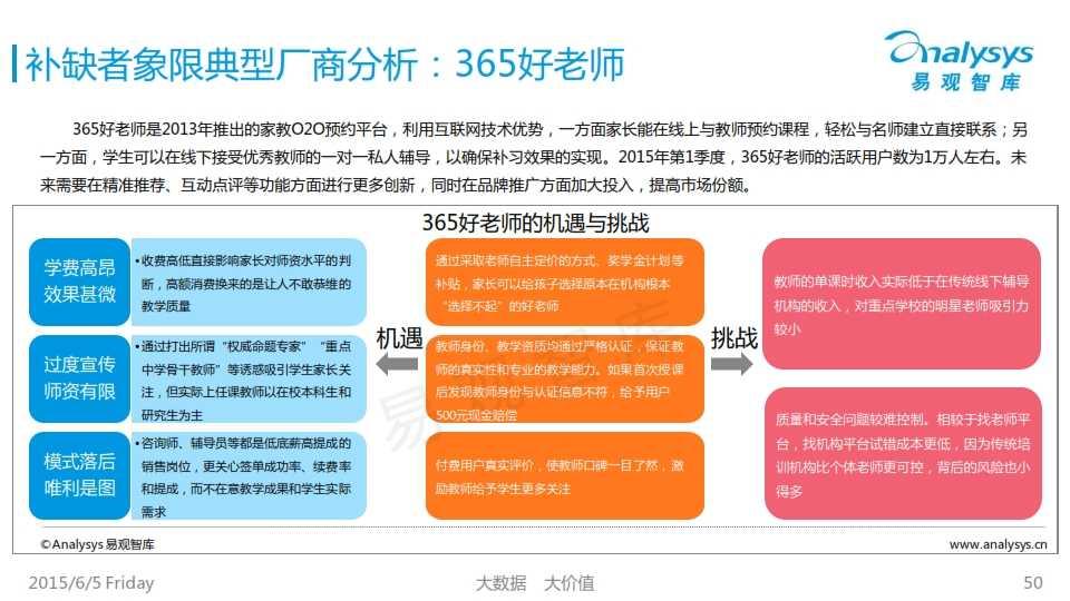 中国K12互联网教育市场专题研究报告2015_050