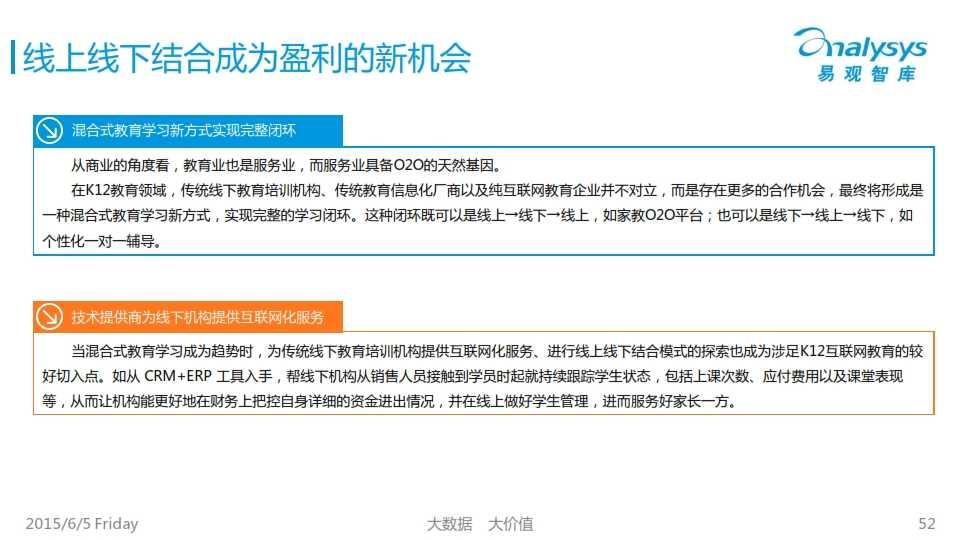 中国K12互联网教育市场专题研究报告2015_052