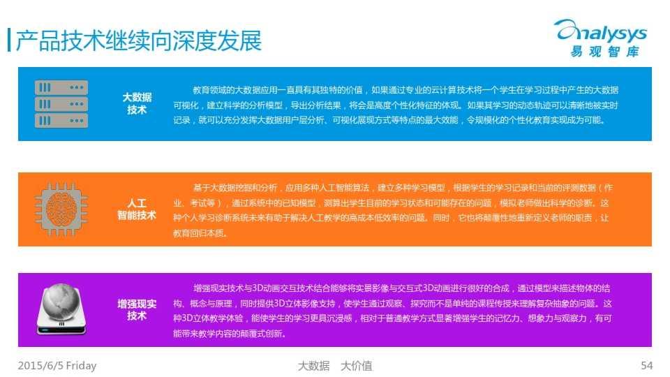 中国K12互联网教育市场专题研究报告2015_054