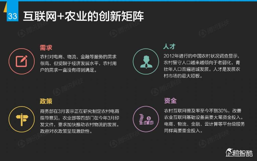 互联网 九大传统行业转型报告(企鹅智酷)_000034