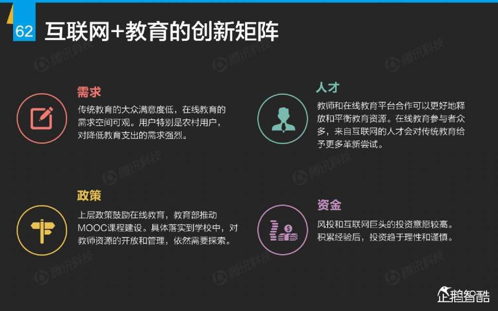 互联网 九大传统行业转型报告(企鹅智酷)_000063