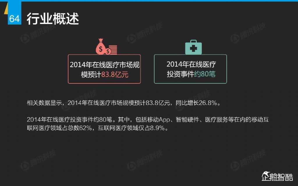 互联网 九大传统行业转型报告(企鹅智酷)_000065