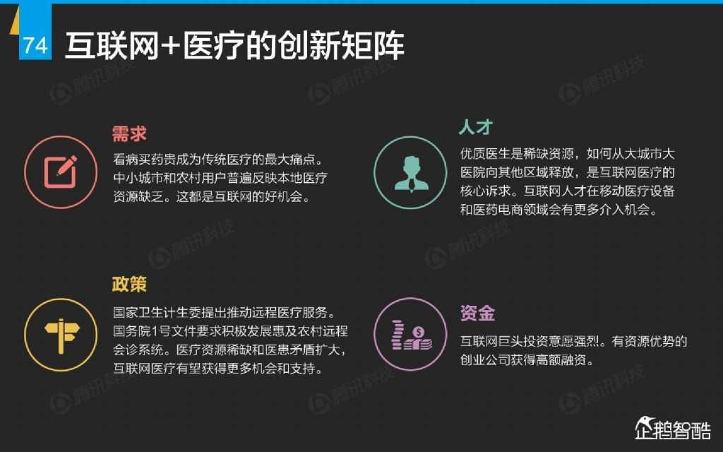 互联网 九大传统行业转型报告(企鹅智酷)_000075