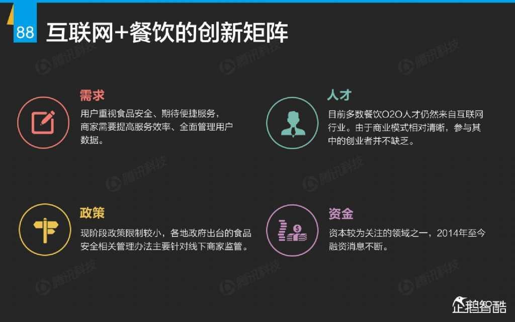 互联网 九大传统行业转型报告(企鹅智酷)_000089