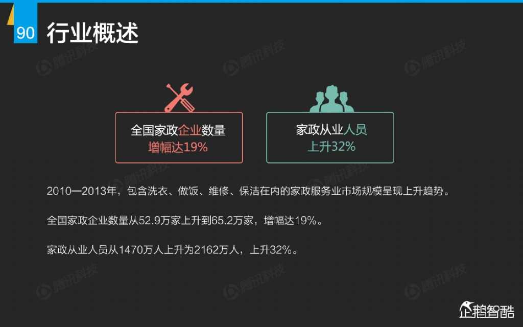 互联网 九大传统行业转型报告(企鹅智酷)_000091