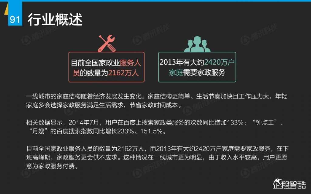 互联网 九大传统行业转型报告(企鹅智酷)_000092