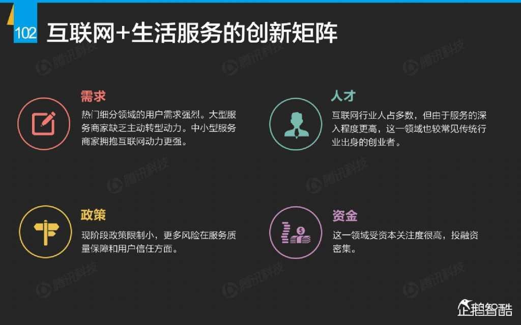 互联网 九大传统行业转型报告(企鹅智酷)_000103