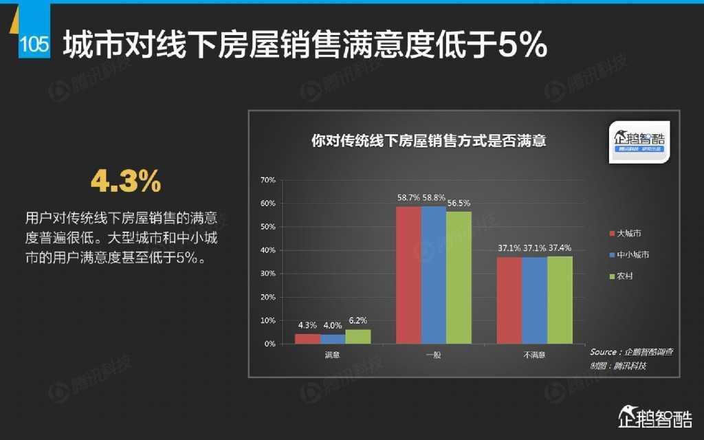 互联网 九大传统行业转型报告(企鹅智酷)_000106