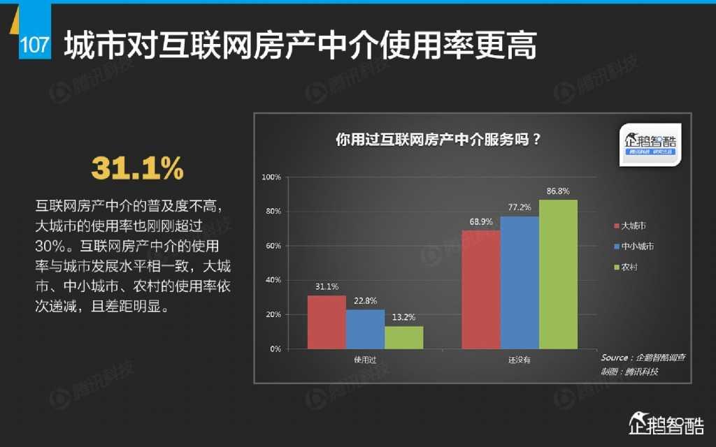 互联网 九大传统行业转型报告(企鹅智酷)_000108