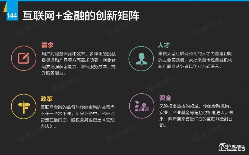 互联网 九大传统行业转型报告(企鹅智酷)_000145