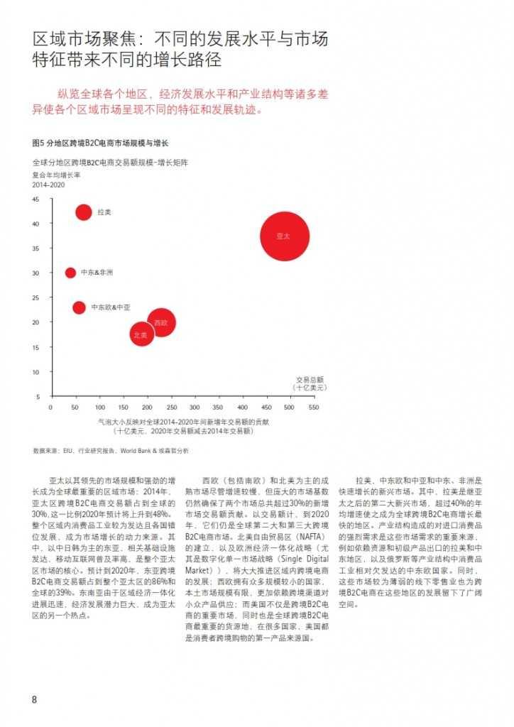 全球跨境B2C电商市场展望:数字化消费重塑商业全球化_008