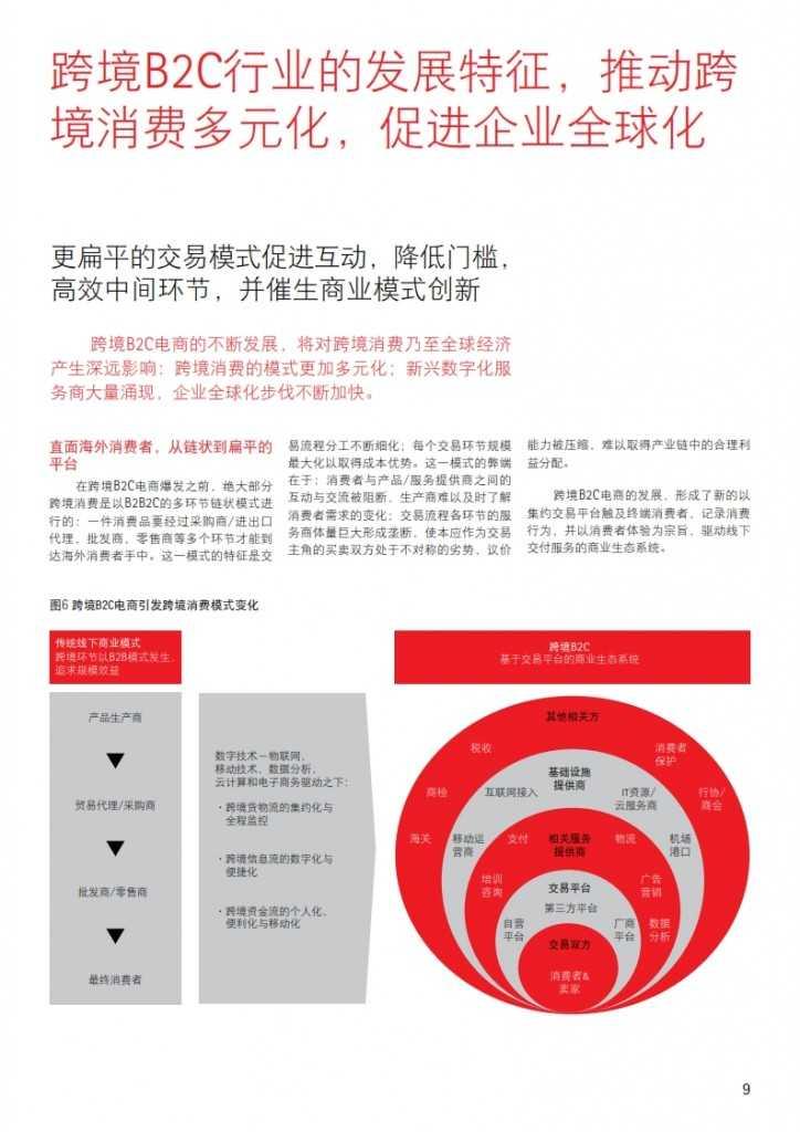 全球跨境B2C电商市场展望:数字化消费重塑商业全球化_009