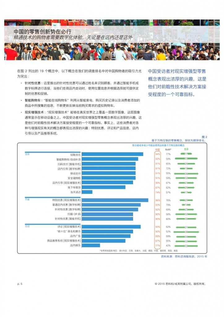 思科:中国的零售创新势在必行_005