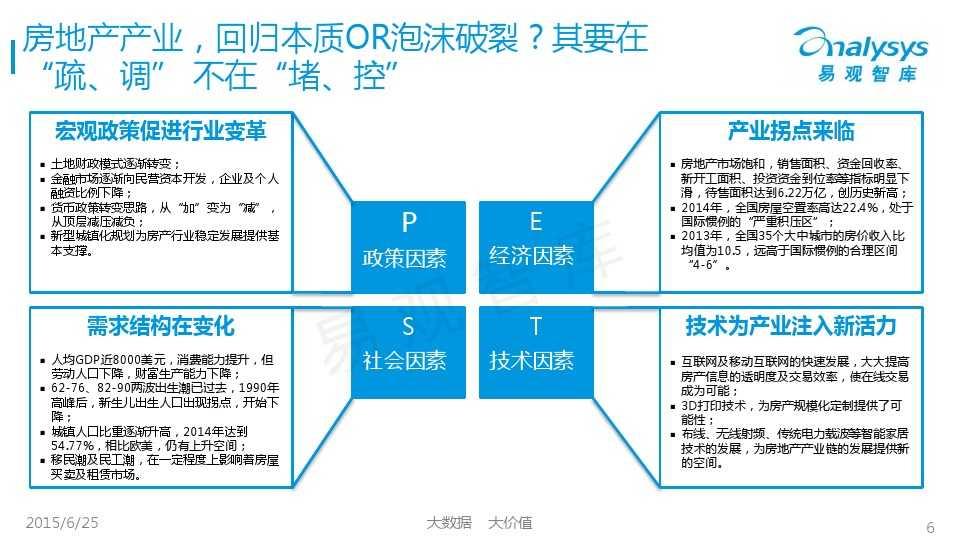 易观国际2015年中国房地产O2O市场专题研究报告_000006