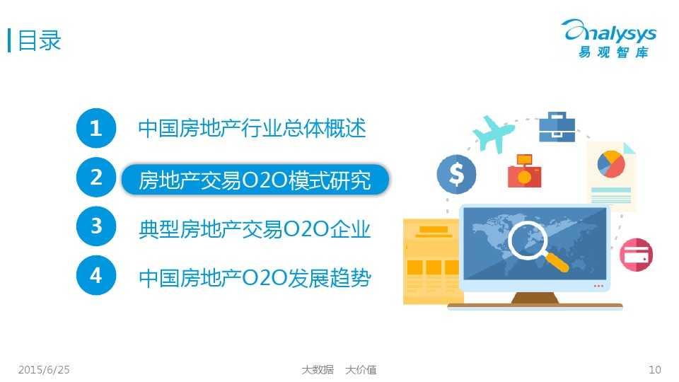 易观国际2015年中国房地产O2O市场专题研究报告_000010