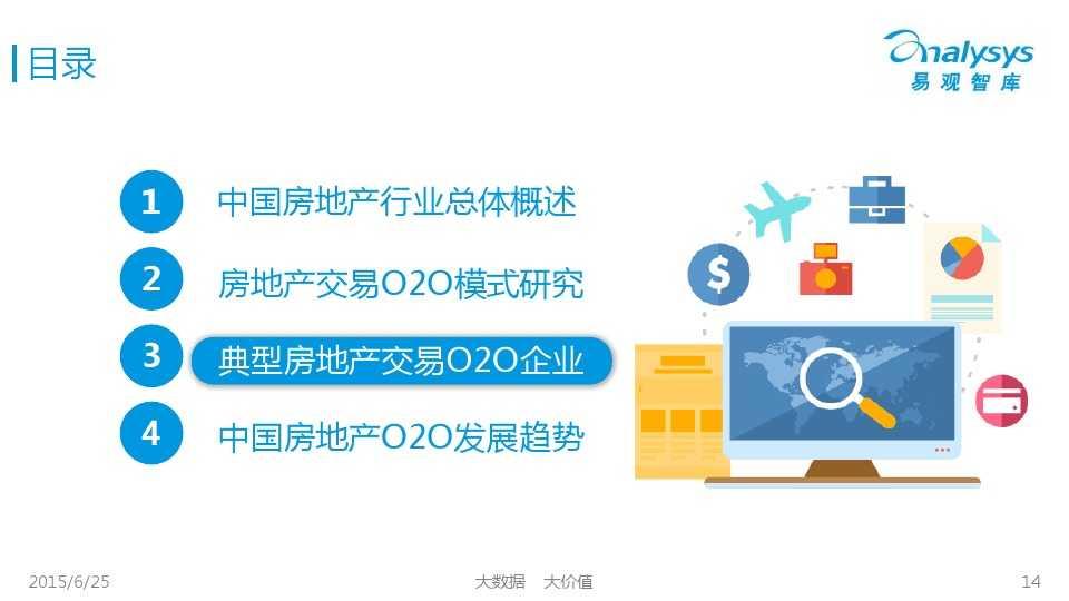 易观国际2015年中国房地产O2O市场专题研究报告_000014