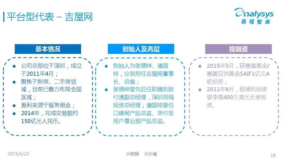 易观国际2015年中国房地产O2O市场专题研究报告_000018